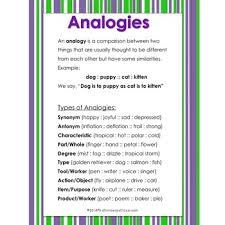 Types Of Analogies Chart Anchor Charts Reading