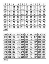 Hundreds Chart To 1000 Worksheets Teaching Resources Tpt