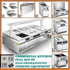 Names Of Kitchen Appliances Kitchen Equipment Kitchen Equipment Suppliers And Manufacturers
