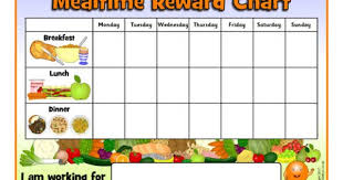 Fussy Eater Daily Mealtime Reward Charts Sb12224