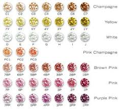 Fancy Color Diamond Chart Pin By Vesper Fawkes On Colored Diamonds Colored