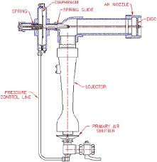 gas burner schematic wiring diagrams schema atmospheric gas burners for combustion chambers and furnaces gas burner schematic
