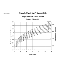 Chinese Growth Chart 8 Growth Chart Templates Free Sample Example Format