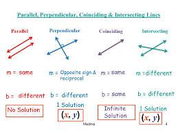 4 na4 parallel perpendicular