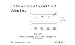 How To Create Spc Chart In Excel Spc Charts Minitab Laredotennis Co