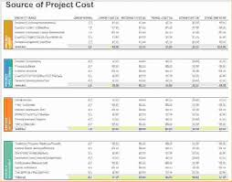Business Budget Planning Planlate Ex Simple Example Excel Hospital