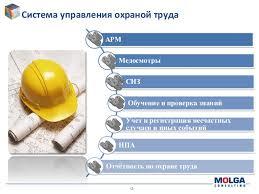 Системный подход в управлении процессами охраны труда  процессами охраны труда 2
