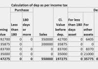 Fixed Asset Depreciation Calculator Depreciation Calculator Companies Act 16 Fixed Assets