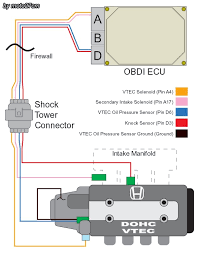 obd1 civic wiring diagram obd1 image wiring diagram p28 ecu pinout diagram p28 auto wiring diagram schematic on obd1 civic wiring diagram