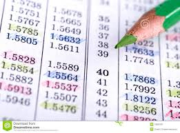 Numbers Stock Image Image Of Blue Chart Organized 13602187