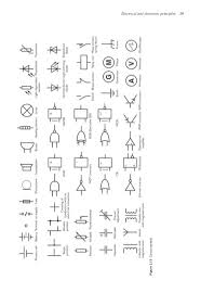 electrical wiring symbols and meanings electrical electrical wiring symbols and meanings electrical auto wiring on electrical wiring symbols and meanings