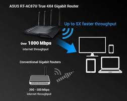 11ac broadband router 3g 4g dongle support asus rt ac87u removes the bottleneck between the internet and the home network giving wan to lan performance that s between 2 5 times faster than a traditional