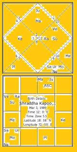 Pankaj Khanna Astrologer Palmist