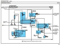 2006 hyundai santa fe electrical wiring diagram pdf 2006 hyundai santa fe electrical wiring diagram pdf scr2