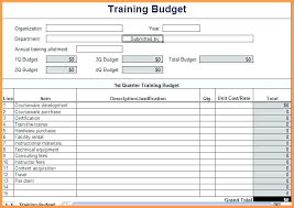 simple annual budget template personal budget excel spreadsheet excel budget formulas simple
