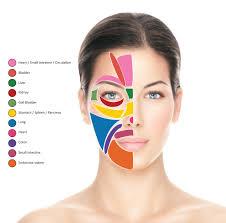 Acupuncture Facelift Points Chart Cogent Reflexology Of The Face Chart Reflexology