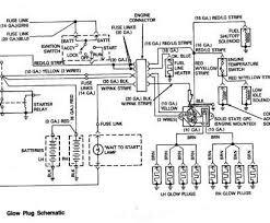 electrical wiring diagram of diesel generator best 7 3 fuse diagram electrical wiring diagram of diesel generator best 7 3 fuse diagram schematics wiring diagrams u2022