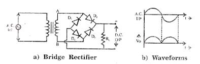 full wave bridge rectifier circuit waveforms and working full wave bridge rectifier circuit diagram