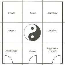 feng shui tips office. Basics Of Feng Shui Wealth And Tips For Building My Office