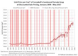 unit per can of campbell s condensed tomato soup at ed january 1898