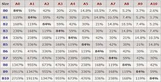 Iso Paper Size Chart Crimsonpilot