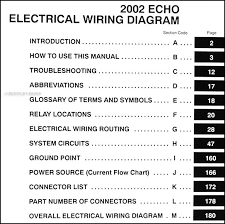 2006 tundra stereo wiring harness 2006 image audio wiring diagram 2004 tundra audio auto wiring diagram schematic on 2006 tundra stereo wiring harness