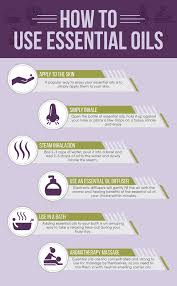 Young Living Oil Usage Chart How To Use Essential Oils A Guide For Beginners