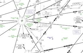 Know Your Pros Center Air Traffic Controllers Part 1