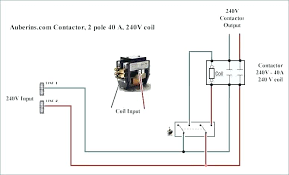 dual pole fuse box wiring wiring diagram mega dual pole fuse box wiring wiring diagram load dual pole fuse box wiring