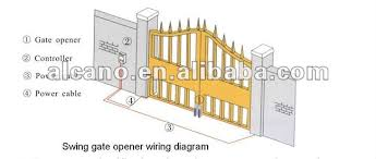 how to wire electric gates diagram how image wiring diagram electric gates wiring image wiring on how to wire electric gates diagram