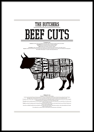 Cow Butcher Chart Beef Cuts Posters
