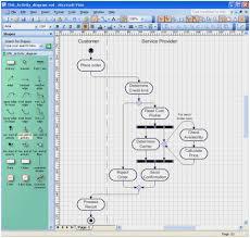 Sequence Diagram Visio Uml Flowchart Shapes Elegant Images How To Create Uml Activity