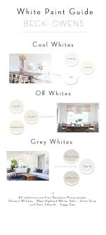 Q+A: White Paint, Becki Owens Design