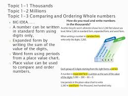 1 billion in standard form topic 1 number sense 4 2b represent the value of the digit in whole