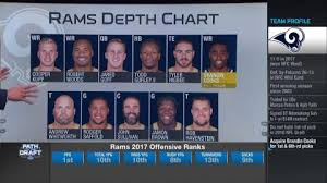 How Does The Rams Depth Chart Look After The Brandin Cooks