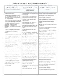 Hr Annual Review Template Luxury Employee Evaluation Form Samples Hr