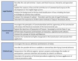 criminal law essay structure short poems essays criminal law essay structure