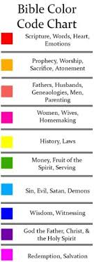 Bible Coloring Chart 15 Linearts For Free Coloring On