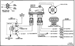 chevy 4 3 vortec wiring diagram chevy printable wiring vortec v6 distributor wiring diagram diagrams on chevy 4 3 vortec