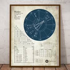 Hanging Celestial Chart Art Print Personalized Astrological Birth Chart Print Wall Decor Art Western Modern Essential Synthesis