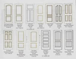 shaker interior door styles. Interior Door Styles For Homes Choosing And Paint Colors Trends Classy Inspiration Shaker -