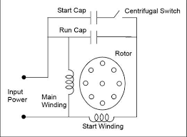 wiring diagram single phase motor start capacitor wiring capacitor start motor wiring diagram capacitor on wiring diagram single phase motor start capacitor