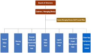 Company Profile_achc