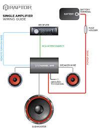 wiring guide raptor car audio installation accessories wiring wiring guide raptor car audio installation accessories raptor wiring guide single amp