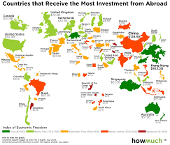 and foreign direct investment atanu dey on s development fdi from howmuchdotnet