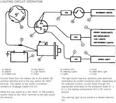 john deere wiring diagram john deere 755 need wiring diagram john deere 755 need wiring diagram 755 wiring circuits jpg