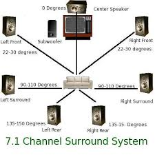 klipsch subwoofer wiring diagram on klipsch images free download Amp And Sub Wiring Diagram klipsch subwoofer wiring diagram 8 klipsch subwoofer cable diagram 6 pin din cable connection diagram car amp and sub wiring diagram