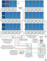 off grid solar wiring diagram merzie regard to off grid solar off grid solar wiring diagram merzie regard to off grid solar wiring diagram