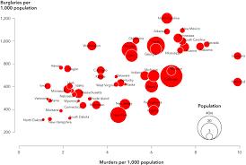 Bubble Chart Label Placement Algorithm Preferably In