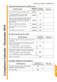Income Tax And Other Related Financial Information 2019 20